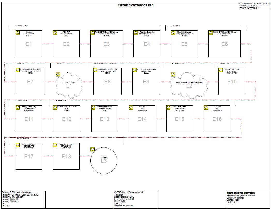 Ziemlich Fertig Remote Schaltplan Ideen - Elektrische Schaltplan ...